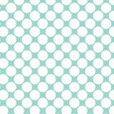 Pattern polka dot